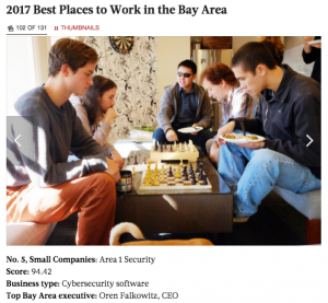 2017 Best Places to Work