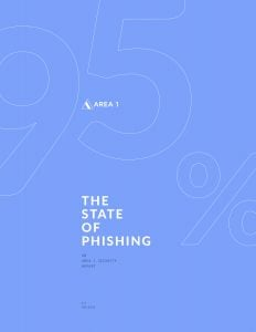 State of Phishing Report