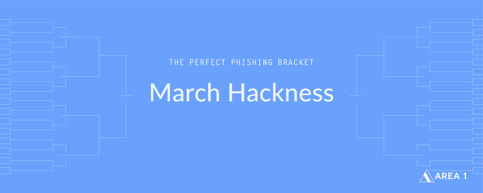 March Hackness- Phishing Bracket